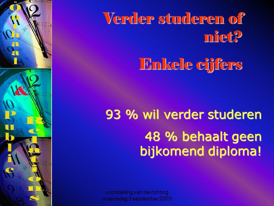 voorstelling van de richting woensdag 3 september 2003 Verder studeren of niet? Enkele cijfers 93 % wil verder studeren 48 % behaalt geen bijkomend di