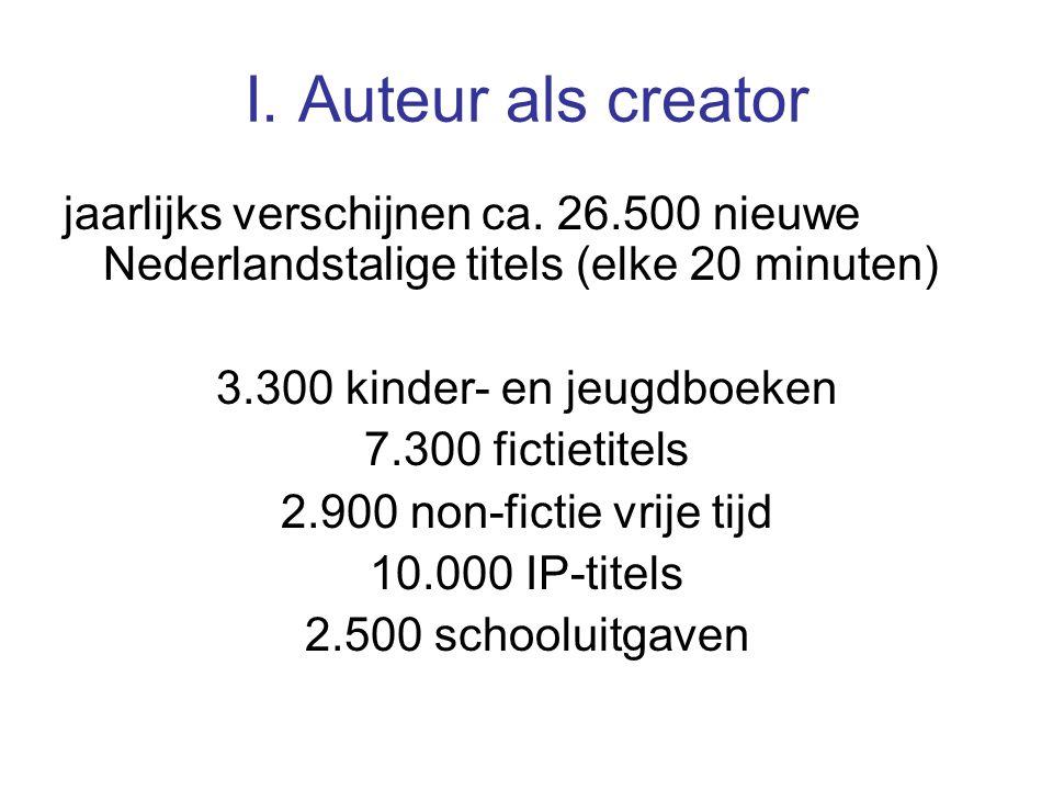 I. Auteur als creator jaarlijks verschijnen ca.