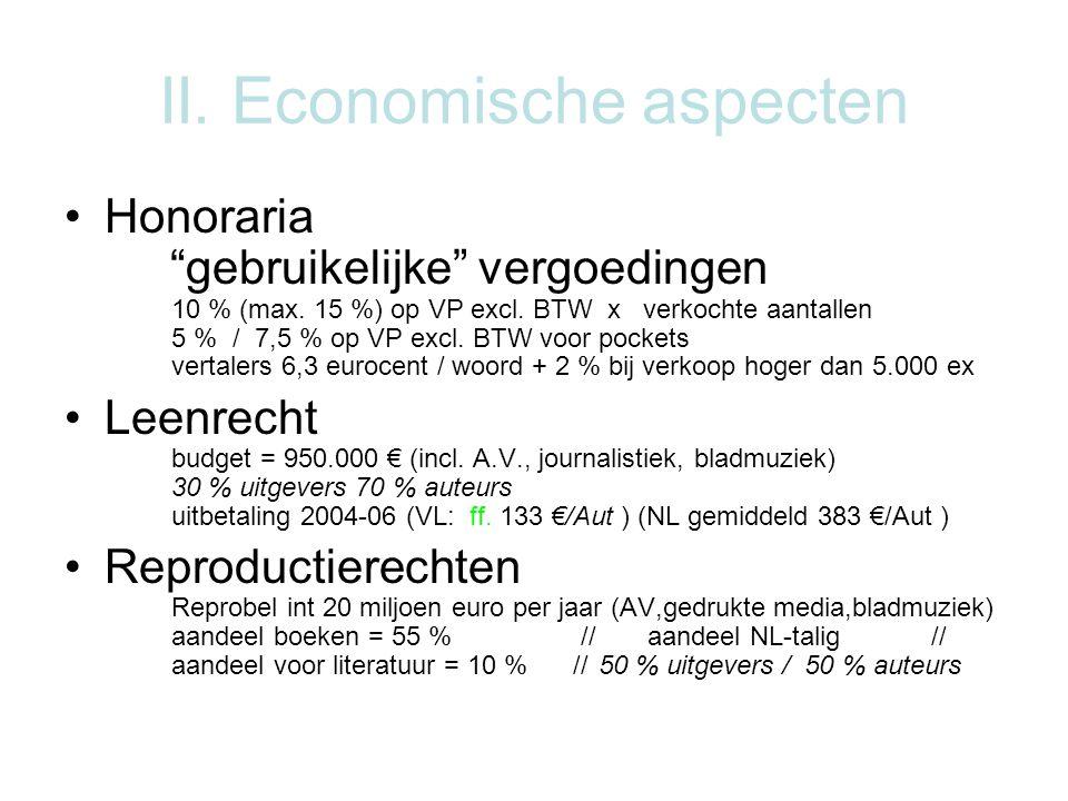 II. Economische aspecten •Honoraria gebruikelijke vergoedingen 10 % (max.