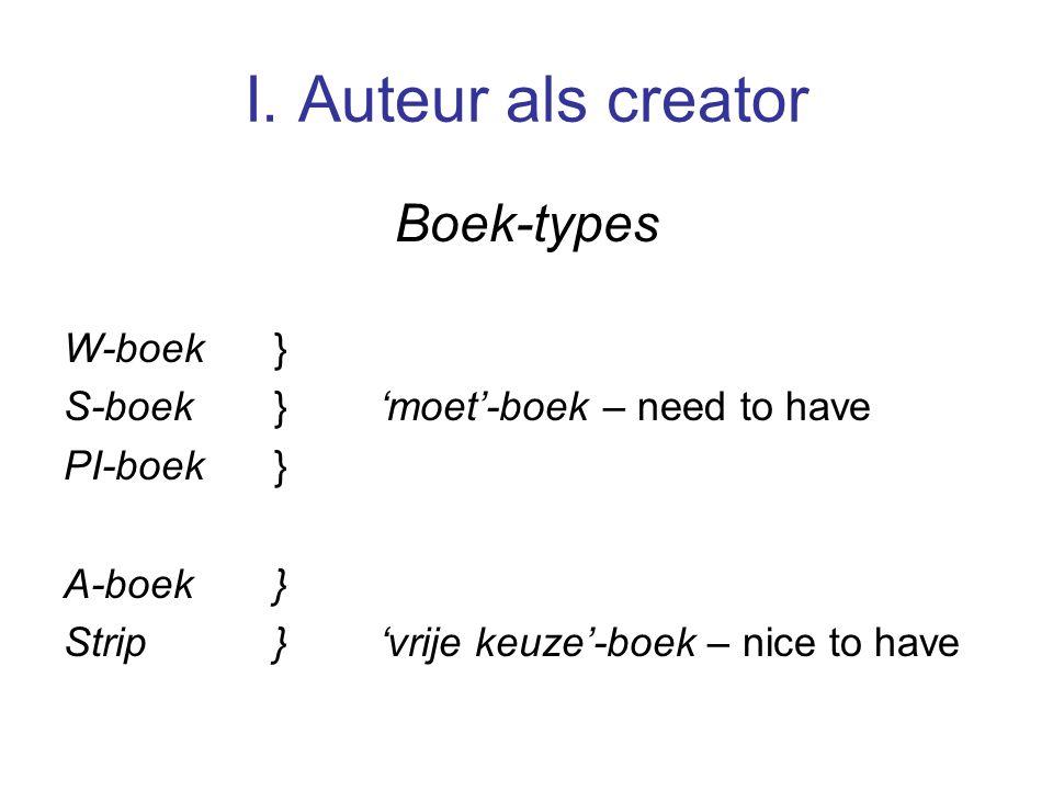I. Auteur als creator Boek-types W-boek} S-boek}'moet'-boek – need to have PI-boek } A-boek} Strip}'vrije keuze'-boek – nice to have