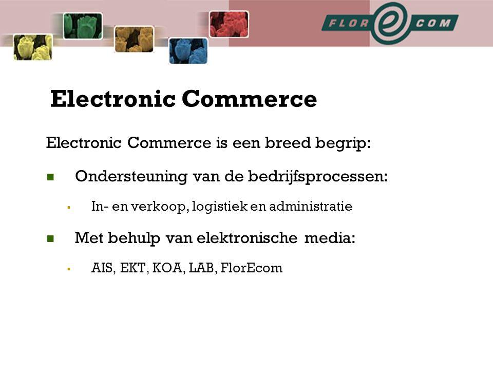 De FlorEcom ordersystematiek Inhoud presentatie:  Wat is Electronic Commerce.