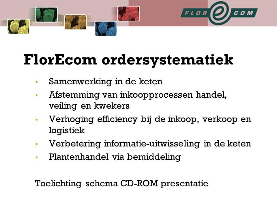 Electronic Commerce Electronic Commerce is een breed begrip:  Ondersteuning van de bedrijfsprocessen:  In- en verkoop, logistiek en administratie  Met behulp van elektronische media:  AIS, EKT, KOA, LAB, FlorEcom