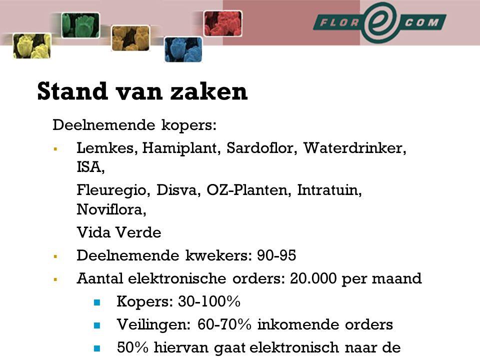 FlorEcom ordersystematiek  Samenwerking in de keten  Afstemming van inkoopprocessen handel, veiling en kwekers  Verhoging efficiency bij de inkoop, verkoop en logistiek  Verbetering informatie-uitwisseling in de keten  Plantenhandel via bemiddeling Toelichting schema CD-ROM presentatie