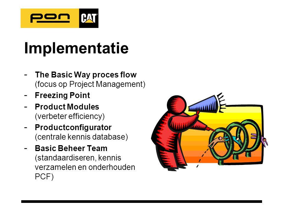 Implementatie - The Basic Way proces flow (focus op Project Management) - Freezing Point - Product Modules (verbeter efficiency) - Productconfigurator (centrale kennis database) - Basic Beheer Team (standaardiseren, kennis verzamelen en onderhouden PCF)