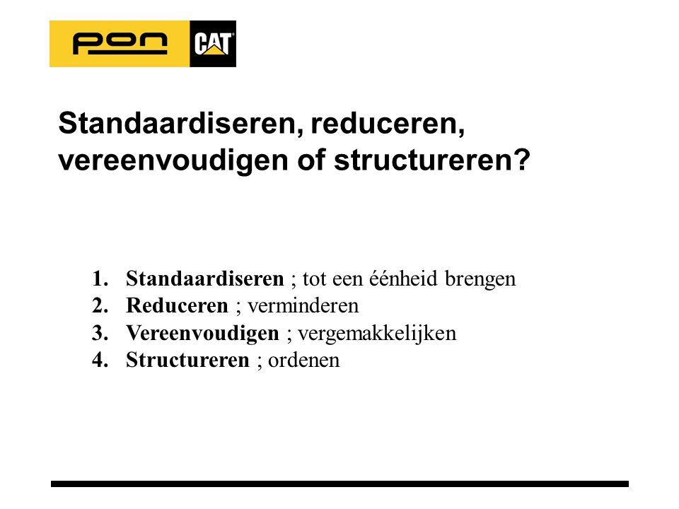 Standaardiseren, reduceren, vereenvoudigen of structureren? 1.Standaardiseren ; tot een éénheid brengen 2.Reduceren ; verminderen 3.Vereenvoudigen ; v