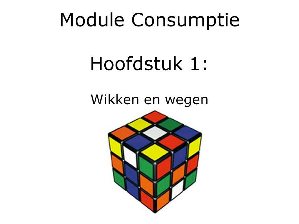 Module Consumptie Hoofdstuk 1: Wikken en wegen