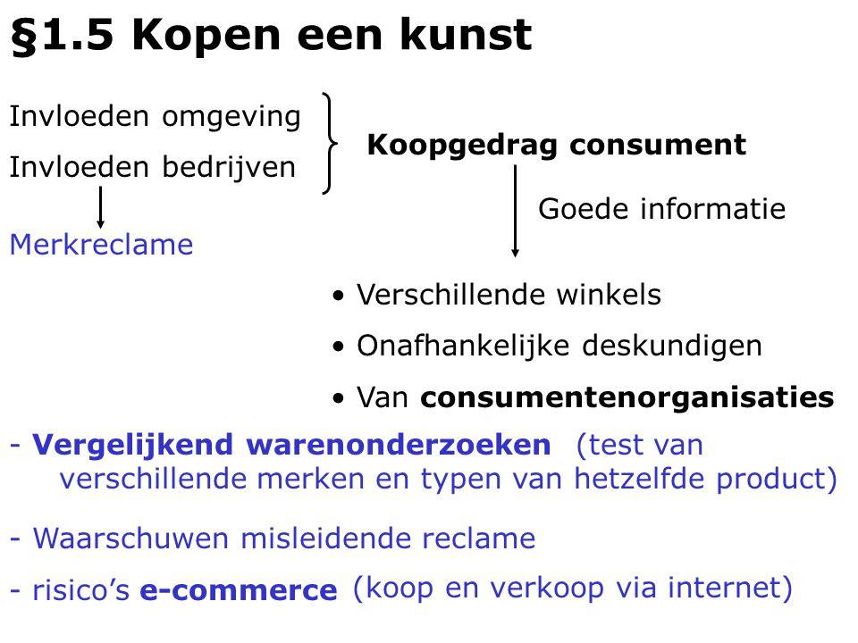 §1.5 Kopen een kunst Invloeden omgeving Invloeden bedrijven Merkreclame Koopgedrag consument Goede informatie • Verschillende winkels • Onafhankelijke deskundigen • Van consumentenorganisaties - Vergelijkend warenonderzoeken - Waarschuwen misleidende reclame - risico's e-commerce (test van verschillende merken en typen van hetzelfde product) (koop en verkoop via internet)