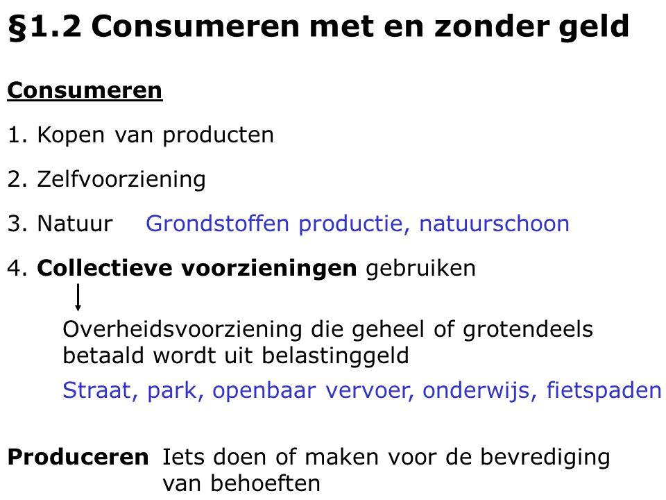 §1.2 Consumeren met en zonder geld Consumeren 1.Kopen van producten 2.