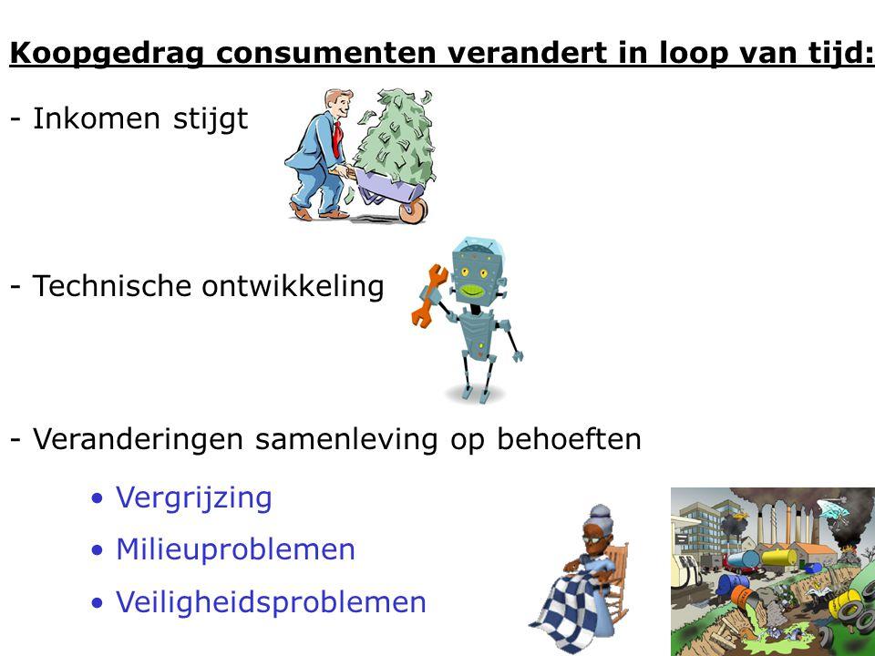 Koopgedrag consumenten verandert in loop van tijd: - Inkomen stijgt - Technische ontwikkeling - Veranderingen samenleving op behoeften • Vergrijzing • Milieuproblemen • Veiligheidsproblemen