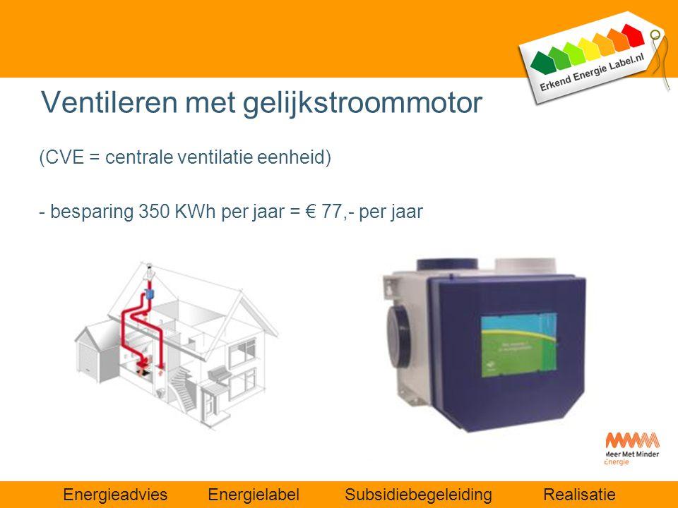 Energieadvies Energielabel Subsidiebegeleiding Realisatie Ventileren met gelijkstroommotor (CVE = centrale ventilatie eenheid) - besparing 350 KWh per