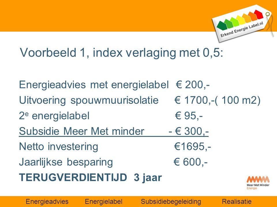 Energieadvies Energielabel Subsidiebegeleiding Realisatie Voorbeeld 1, index verlaging met 0,5: Energieadvies met energielabel € 200,- Uitvoering spou