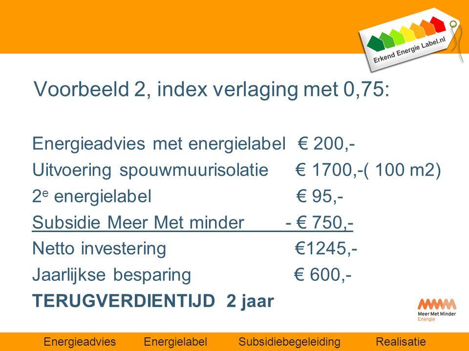Energieadvies Energielabel Subsidiebegeleiding Realisatie Voorbeeld 2, index verlaging met 0,75: Energieadvies met energielabel € 200,- Uitvoering spo