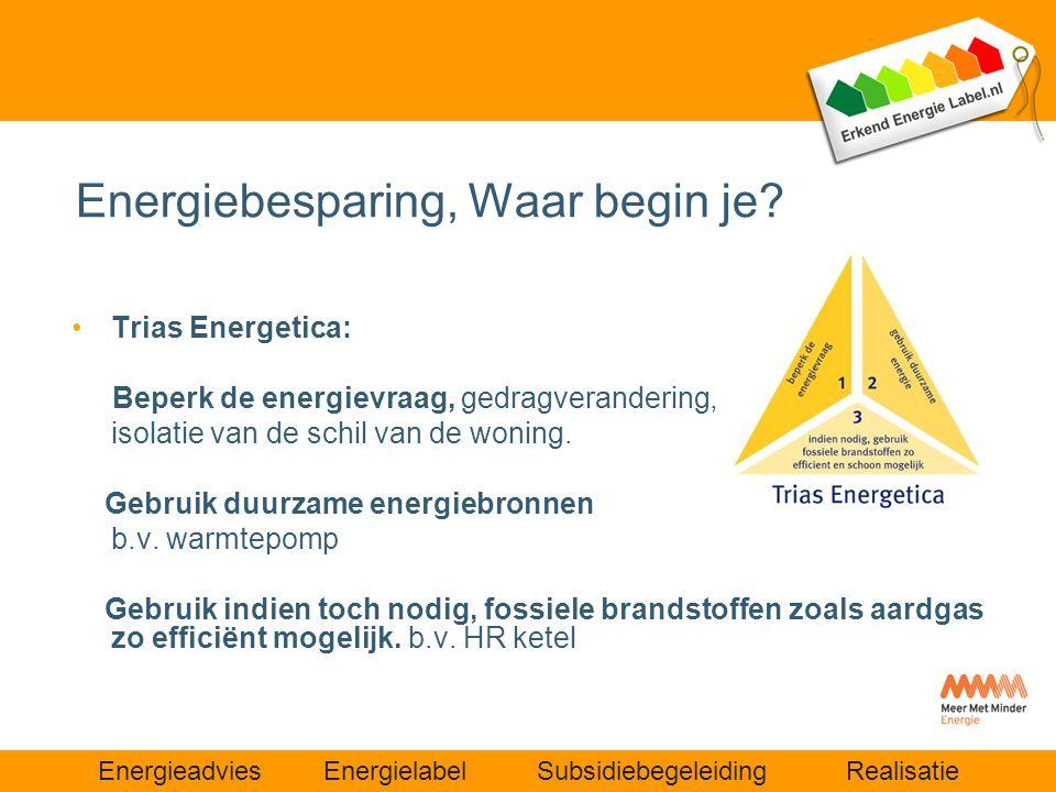 Energieadvies Energielabel Subsidiebegeleiding Realisatie Energiebesparing, Waar begin je? •Trias Energetica: Beperk de energievraag, gedragveranderin