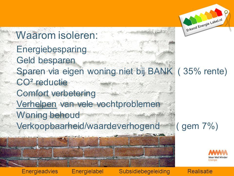Energieadvies Energielabel Subsidiebegeleiding Realisatie Waarom isoleren: Energiebesparing Geld besparen Sparen via eigen woning niet bij BANK ( 35%