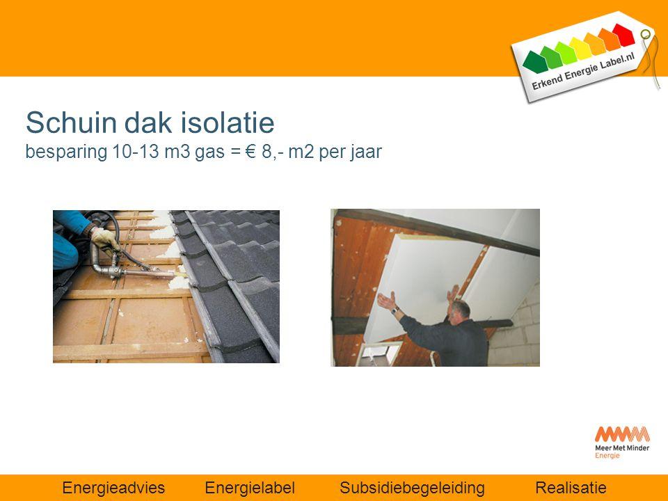 Energieadvies Energielabel Subsidiebegeleiding Realisatie Voorbeeld 1, index verlaging met 0,5: Energieadvies met energielabel € 200,- Uitvoering spouwmuurisolatie € 1700,-( 100 m2) 2 e energielabel € 95,- Subsidie Meer Met minder - € 300,- Netto investering €1695,- Jaarlijkse besparing € 600,- TERUGVERDIENTIJD 3 jaar