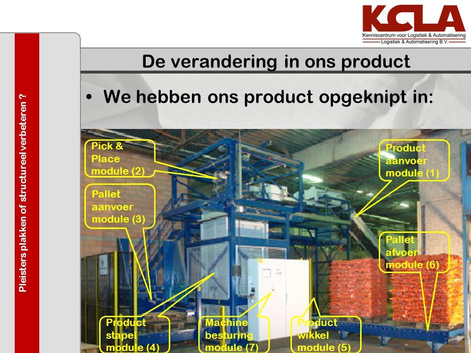 De verandering in ons product •We hebben ons product opgeknipt in: 03-juni-200911 Pallet aanvoer module (3) Product aanvoer module (1) Pick & Place mo
