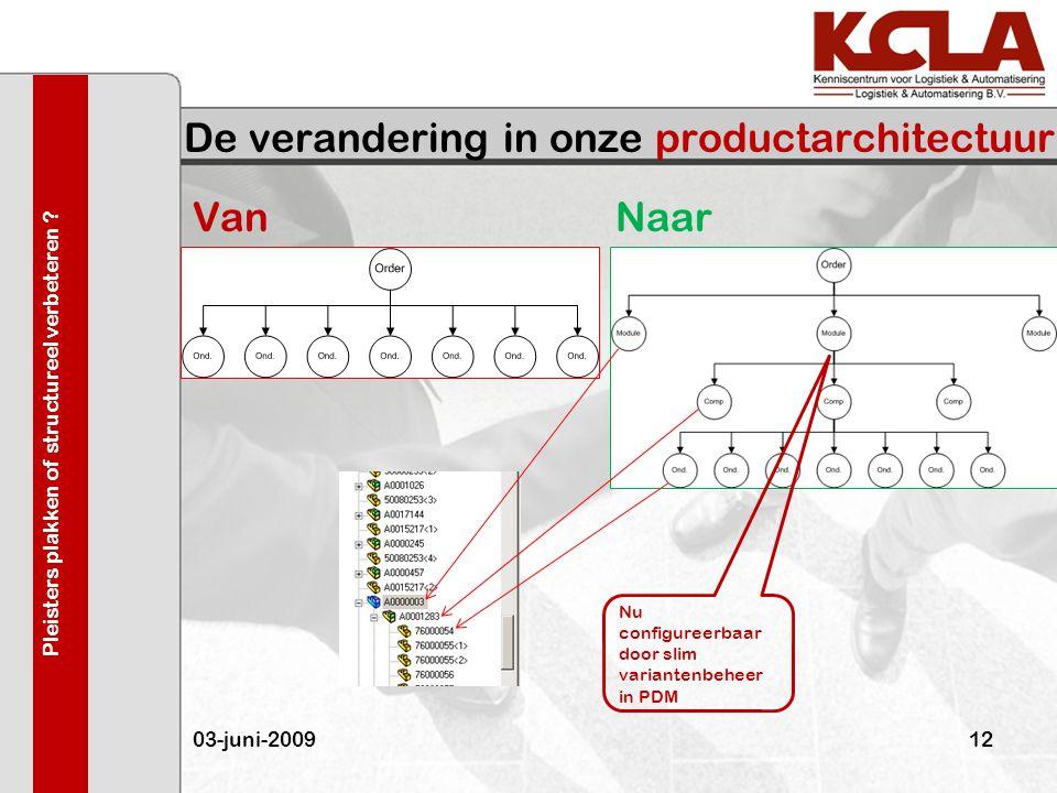 De verandering in onze productarchitectuur 03-juni-200912 VanNaar Nu configureerbaar door slim variantenbeheer in PDM Pleisters plakken of structureel