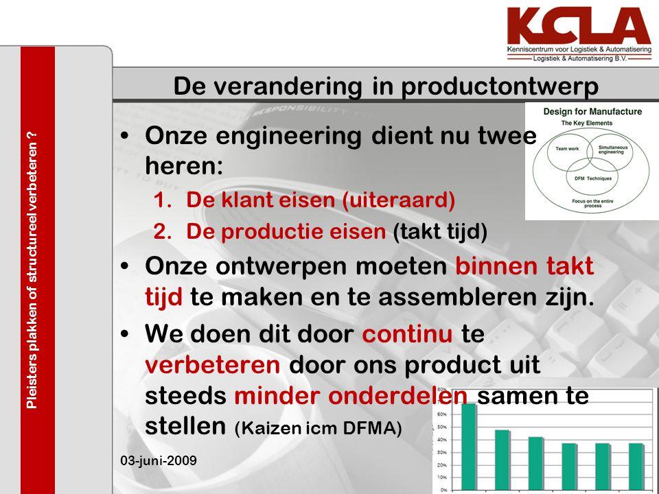 De verandering in productontwerp •Onze engineering dient nu twee heren: 1.De klant eisen (uiteraard) 2.De productie eisen (takt tijd) •Onze ontwerpen