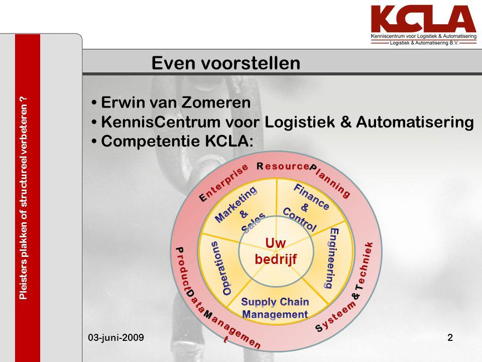 Even voorstellen 03-juni-20092 Pleisters plakken of structureel verbeteren ? • Erwin van Zomeren • KennisCentrum voor Logistiek & Automatisering • Com