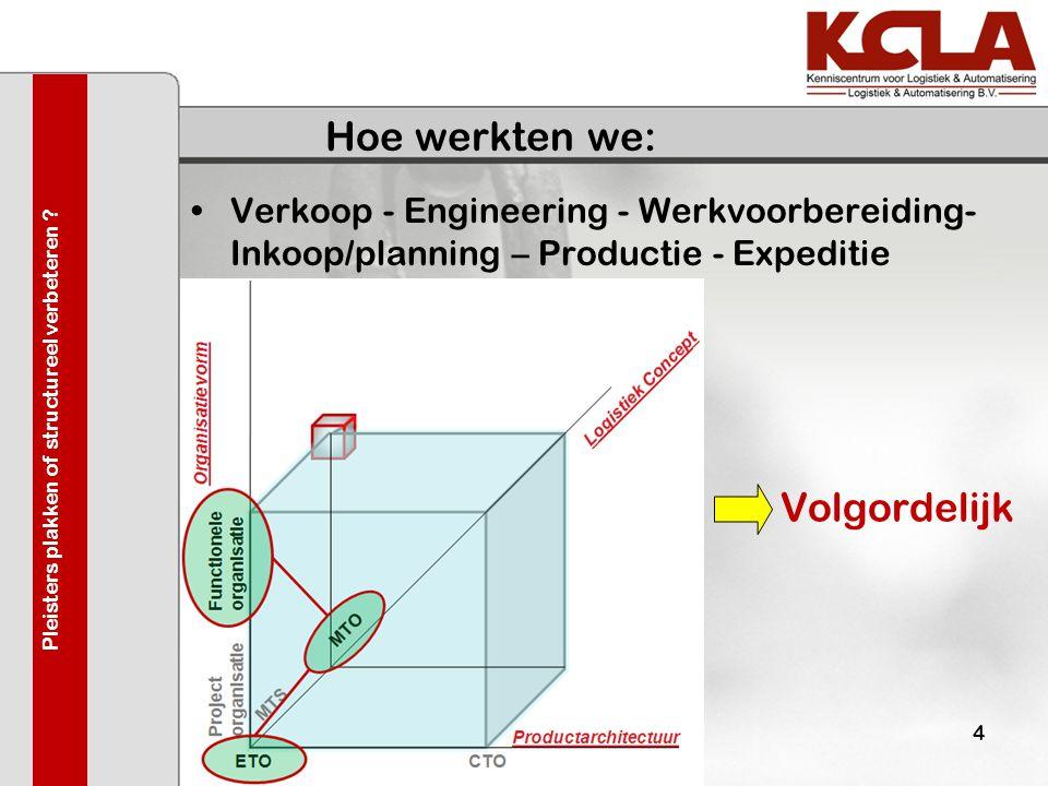 Hoe werkten we: 03-juni-20094 •Verkoop - Engineering - Werkvoorbereiding- Inkoop/planning – Productie - Expeditie Volgordelijk Pleisters plakken of st