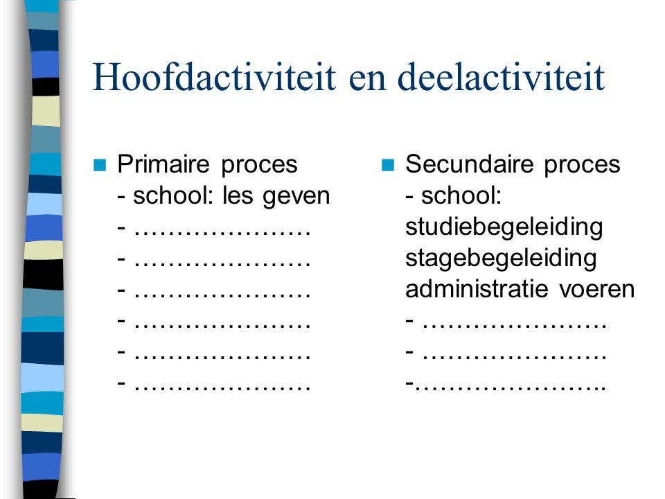 Hoofdactiviteit en deelactiviteit  Primaire proces - school: les geven - ………………… - ………………… - ………………… - ………………… - ………………… - …………………  Secundaire proces - school: studiebegeleiding stagebegeleiding administratie voeren - ………………….