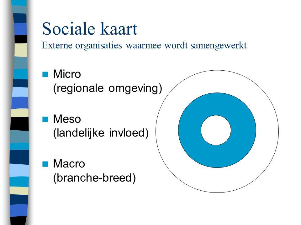 Sociale kaart Externe organisaties waarmee wordt samengewerkt  Micro (regionale omgeving)  Meso (landelijke invloed)  Macro (branche-breed)