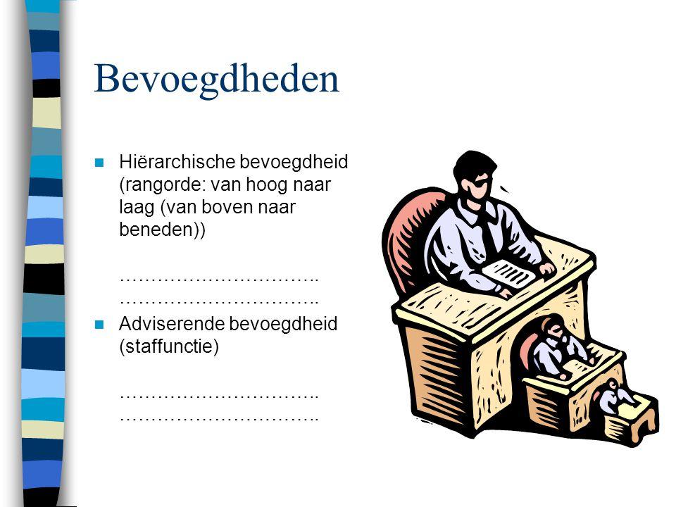 Bevoegdheden  Hiërarchische bevoegdheid (rangorde: van hoog naar laag (van boven naar beneden)) …………………………..