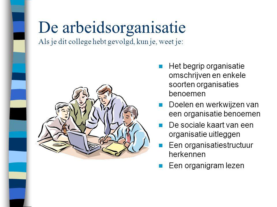 Soorten organisatiestructuren  Lijnorganisatie  Lijnstaforganisatie  Matrixorganisatie