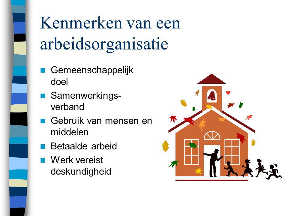 Kenmerken van een arbeidsorganisatie  Gemeenschappelijk doel  Samenwerkings- verband  Gebruik van mensen en middelen  Betaalde arbeid  Werk vereist deskundigheid