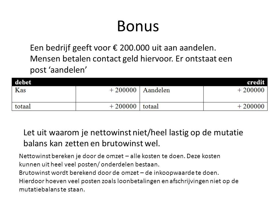 Bonus Een bedrijf geeft voor € 200.000 uit aan aandelen.
