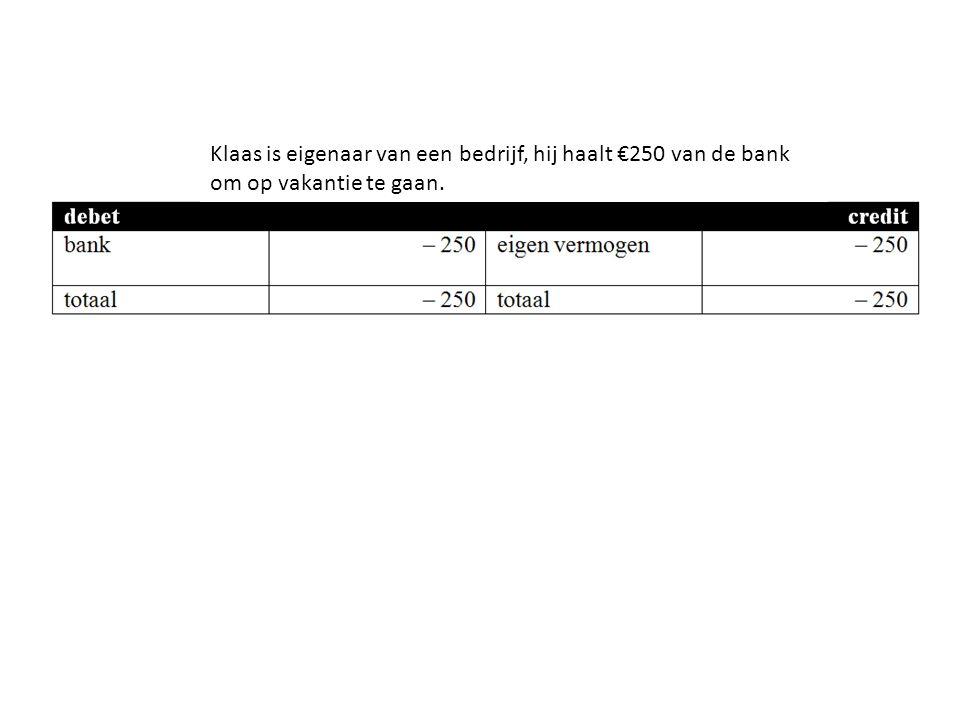 Klaas is eigenaar van een bedrijf, hij haalt €250 van de bank om op vakantie te gaan.
