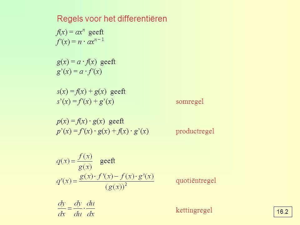 Regels voor het differentiëren f(x) = ax n geeft f'(x) = n · ax n – 1 g(x) = a · f(x) geeft g'(x) = a · f'(x) s(x) = f(x) + g(x) geeft s'(x) = f'(x) +