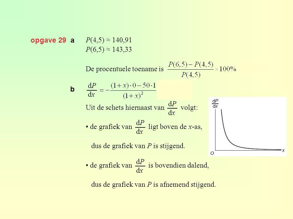 opgave 29 a P(4,5) ≈ 140,91 P(6,5) ≈ 143,33 De procentuele toename is Uit de schets hiernaast van volgt: • de grafiek van ligt boven de x-as, dus de g