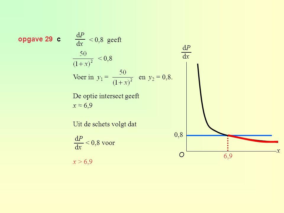 opgave 29 c < 0,8 geeft < 0,8 Voer in y 1 = en y 2 = 0,8. De optie intersect geeft x ≈ 6,9 Uit de schets volgt dat < 0,8 voor x > 6,9 dPdxdPdx dPdxdPd