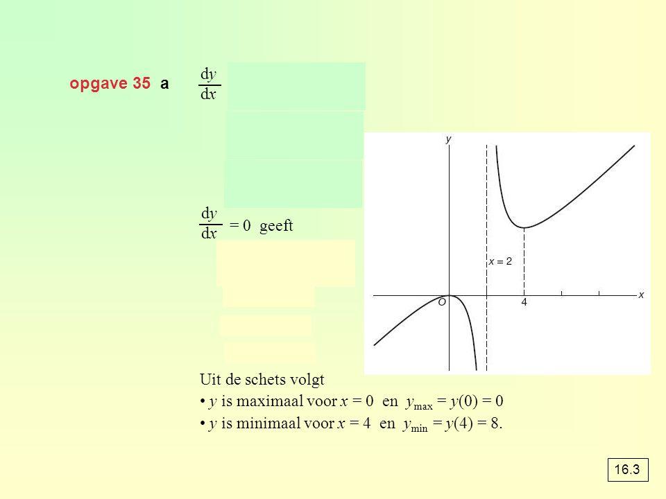 opgave 35 a dydxdydx dydxdydx = 0 geeft Uit de schets volgt • y is maximaal voor x = 0 en y max = y(0) = 0 • y is minimaal voor x = 4 en y min = y(4)