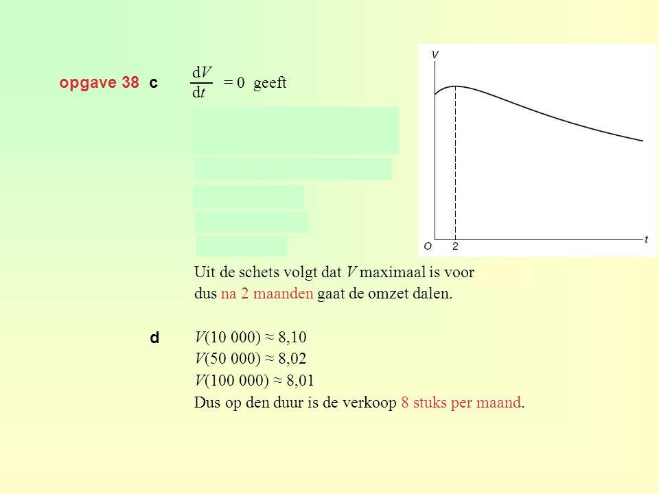 opgave 38 c = 0 geeft dVdtdVdt Uit de schets volgt dat V maximaal is voor t = 2, dus na 2 maanden gaat de omzet dalen. V(10 000) ≈ 8,10 V(50 000) ≈ 8,