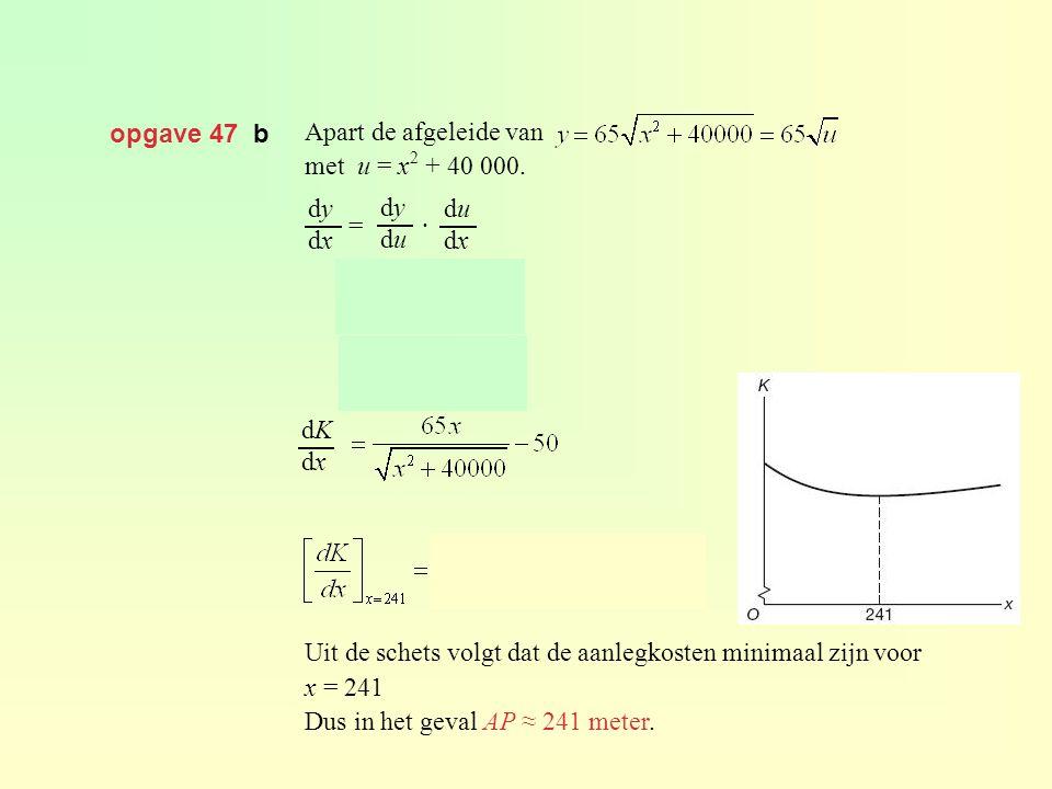 opgave 47 b Apart de afgeleide van met u = x 2 + 40 000. Uit de schets volgt dat de aanlegkosten minimaal zijn voor x = 241 Dus in het geval AP ≈ 241