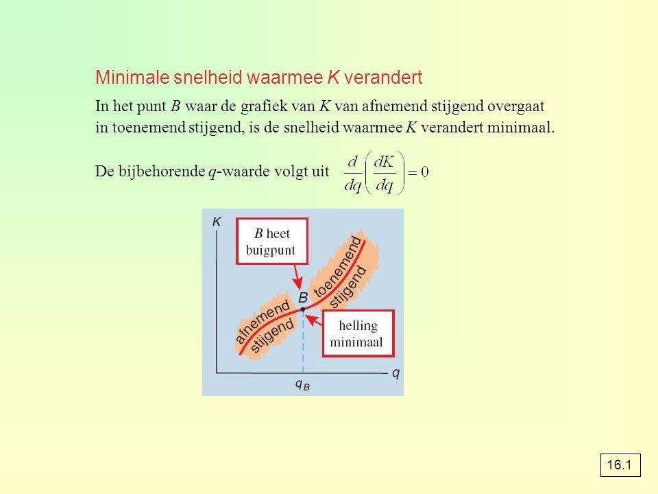 Minimale snelheid waarmee K verandert In het punt B waar de grafiek van K van afnemend stijgend overgaat in toenemend stijgend, is de snelheid waarmee