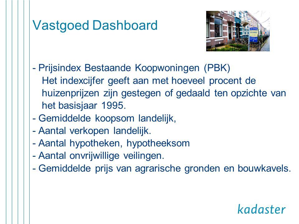 Vastgoed Dashboard - Prijsindex Bestaande Koopwoningen (PBK) Het indexcijfer geeft aan met hoeveel procent de huizenprijzen zijn gestegen of gedaald t