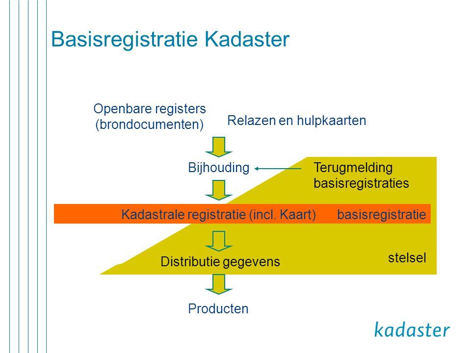 Basisregistratie Kadaster Openbare registers (brondocumenten) Relazen en hulpkaarten Bijhouding Producten Kadastrale registratie (incl. Kaart) Terugme