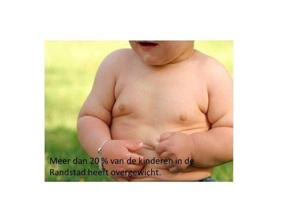 Meer dan 20 % van de kinderen in de Randstad heeft overgewicht.