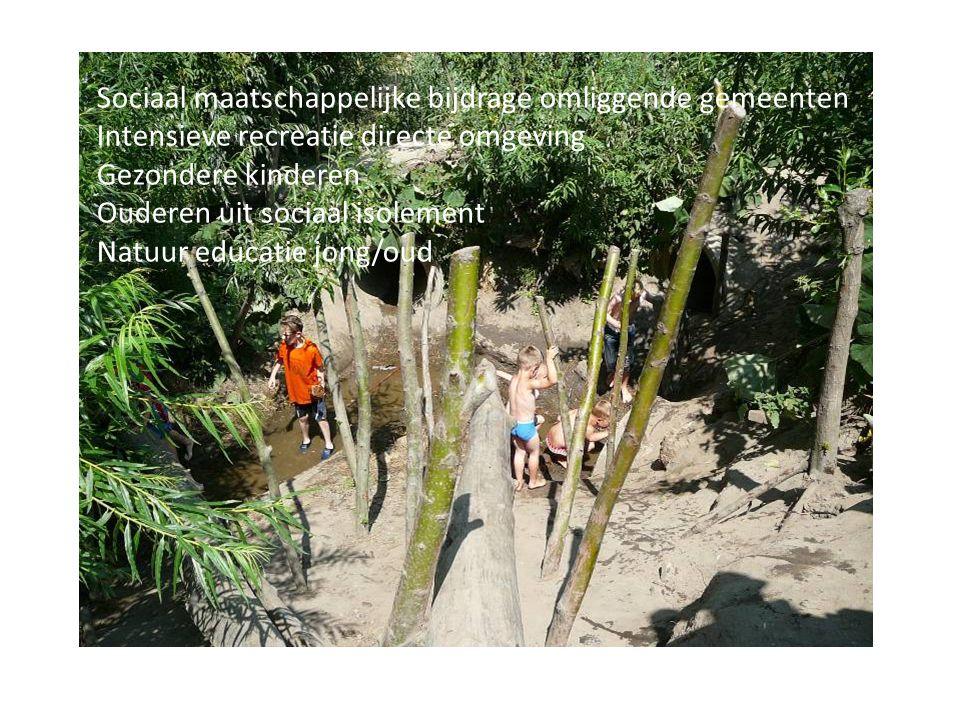 Sociaal maatschappelijke bijdrage omliggende gemeenten Intensieve recreatie directe omgeving Gezondere kinderen Ouderen uit sociaal isolement Natuur educatie jong/oud