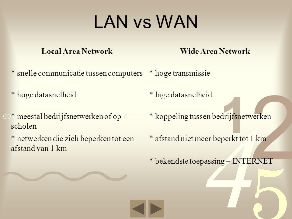 LAN vs WAN Local Area NetworkWide Area Network * snelle communicatie tussen computers* hoge transmissie * hoge datasnelheid* lage datasnelheid * meestal bedrijfsnetwerken of op scholen * koppeling tussen bedrijfsnetwerken * netwerken die zich beperken tot een afstand van 1 km * afstand niet meer beperkt tot 1 km * bekendste toepassing = INTERNET
