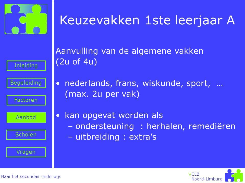 Naar het secundair onderwijs Inleiding Begeleiding VCLB Noord-Limburg Keuzevakken 1ste leerjaar A Factoren Aanbod Vragen Scholen Aanvulling van de algemene vakken (2u of 4u) •nederlands, frans, wiskunde, sport, … (max.