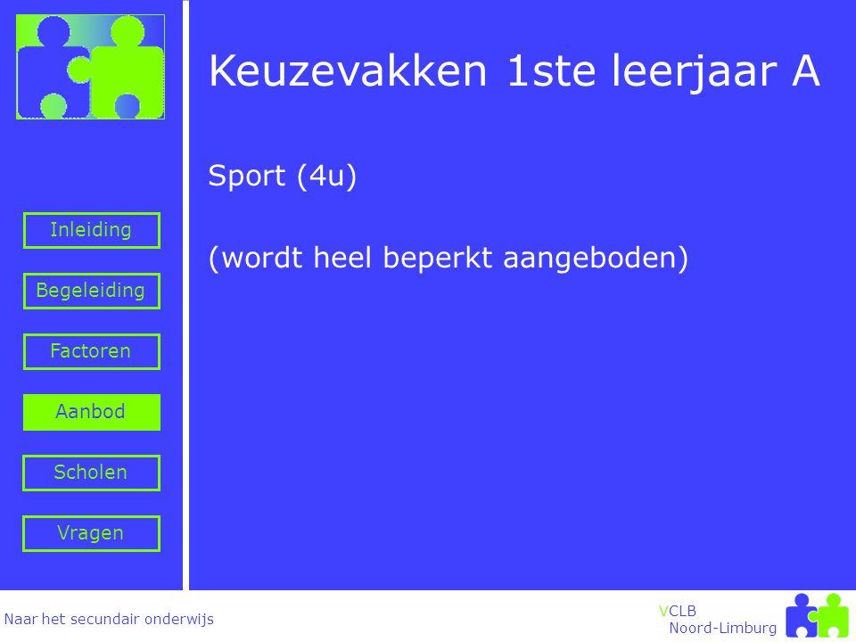 Naar het secundair onderwijs Inleiding Begeleiding VCLB Noord-Limburg Keuzevakken 1ste leerjaar A Factoren Aanbod Vragen Scholen Sport (4u) (wordt heel beperkt aangeboden)