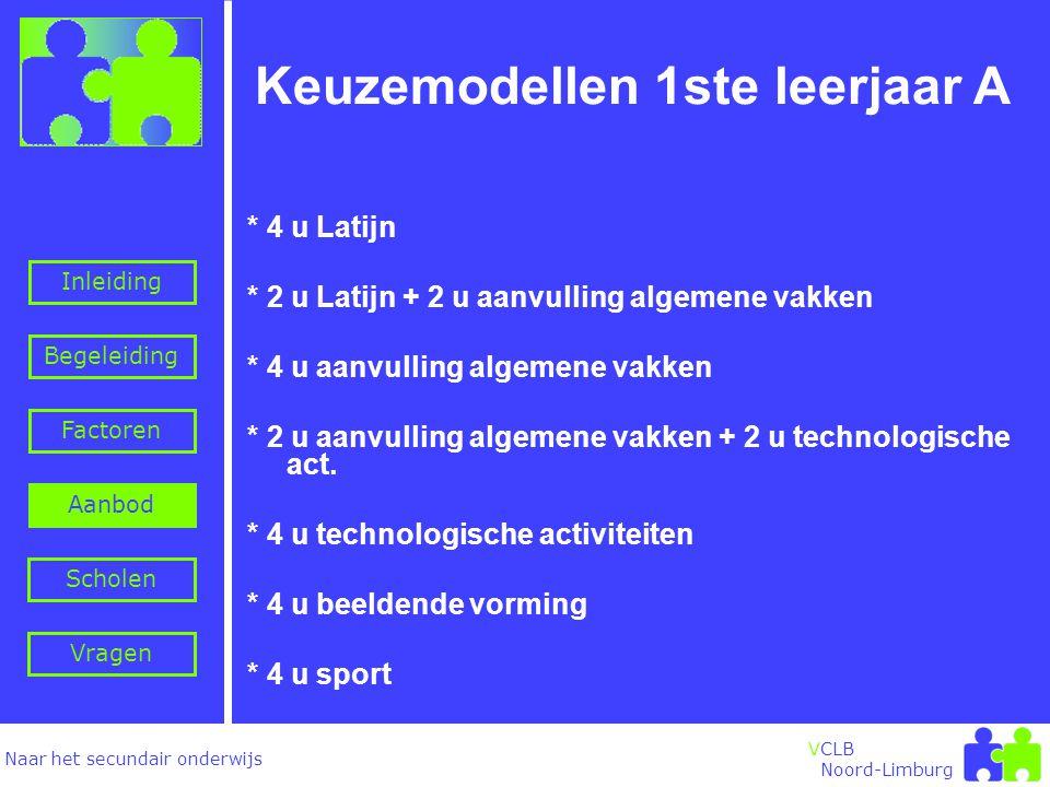 Naar het secundair onderwijs Inleiding Begeleiding VCLB Noord-Limburg Keuzemodellen 1ste leerjaar A Factoren Aanbod Vragen Scholen * 4 u Latijn * 2 u Latijn + 2 u aanvulling algemene vakken * 4 u aanvulling algemene vakken * 2 u aanvulling algemene vakken + 2 u technologische act.