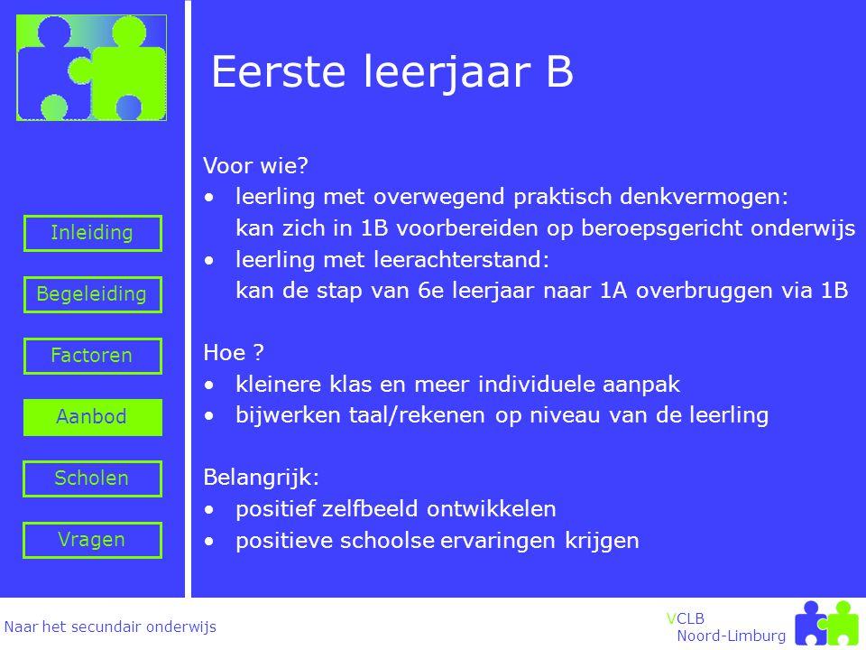 Naar het secundair onderwijs Inleiding Begeleiding VCLB Noord-Limburg Eerste leerjaar B Factoren Aanbod Vragen Scholen Voor wie.