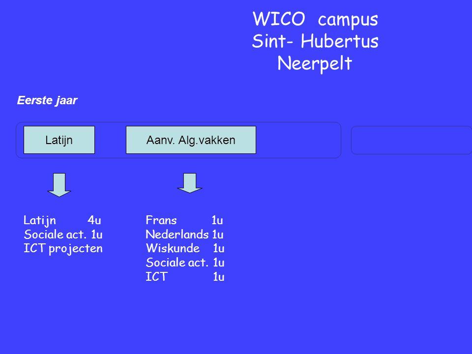 Eerste jaar WICO campus Sint- Hubertus Neerpelt LatijnAanv.