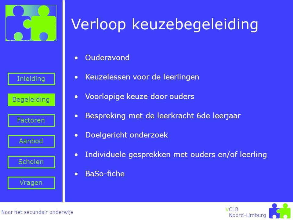 Naar het secundair onderwijs Inleiding Begeleiding VCLB Noord-Limburg Verloop keuzebegeleiding Factoren Aanbod Vragen Scholen •Ouderavond •Keuzelessen voor de leerlingen •Voorlopige keuze door ouders •Bespreking met de leerkracht 6de leerjaar •Doelgericht onderzoek •Individuele gesprekken met ouders en/of leerling •BaSo-fiche