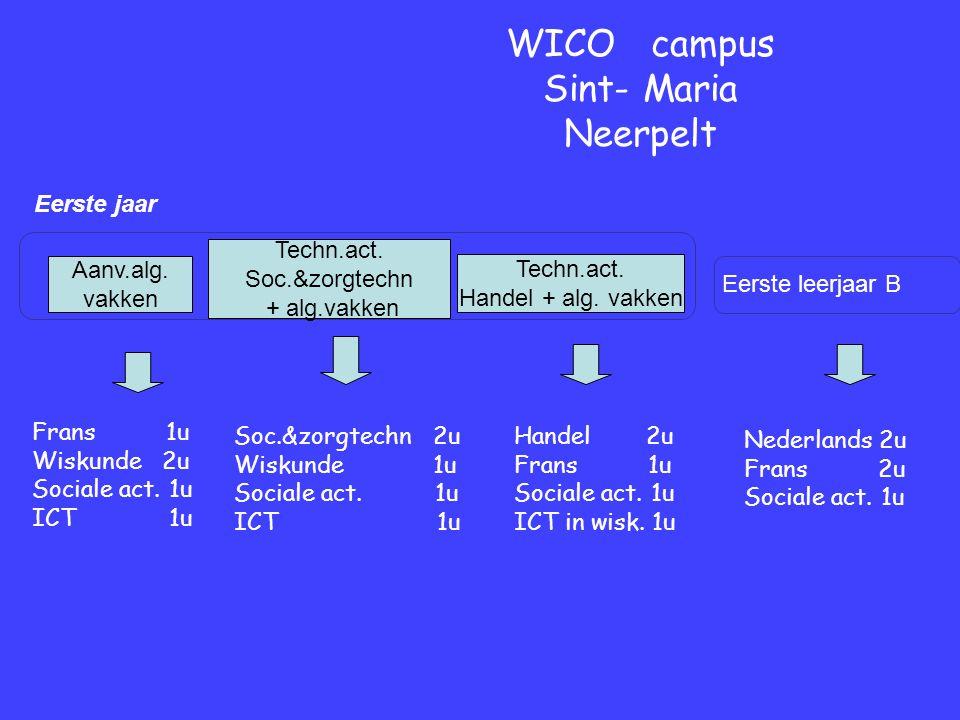 Eerste jaar WICO campus Sint- Maria Neerpelt Eerste leerjaar B Aanv.alg.